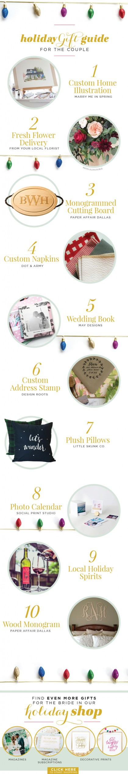 Image in the blog=> Top 10 Gift Ideas for the Newlywed Couple this Holiday Season  - holidaygiftguide_blogs_COUPLES_BONT.jpg